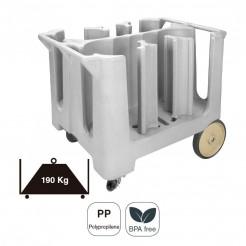 Wagon plat titulaire Polypropylène 190 kg